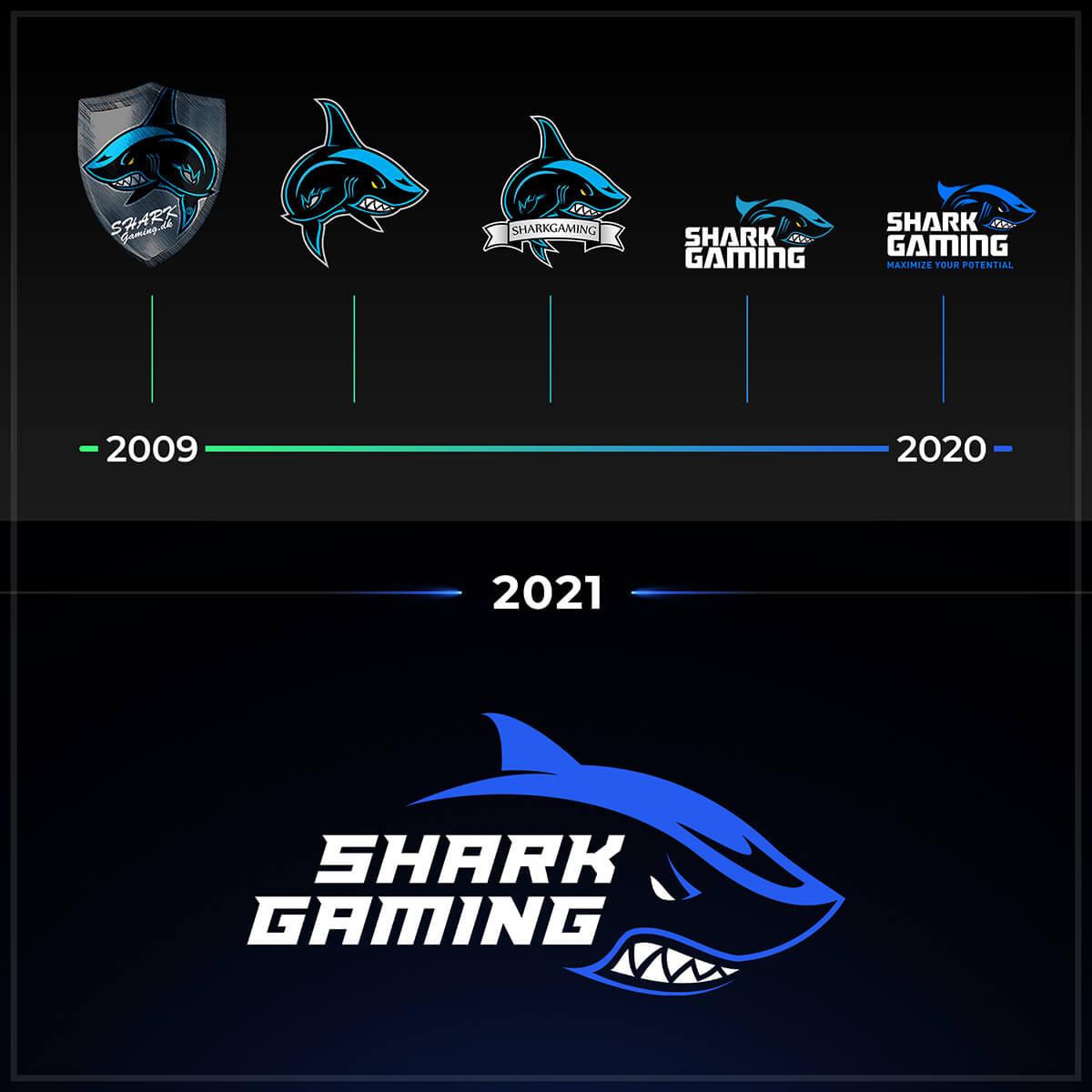 Shark Gaming Timeline 2009-2021